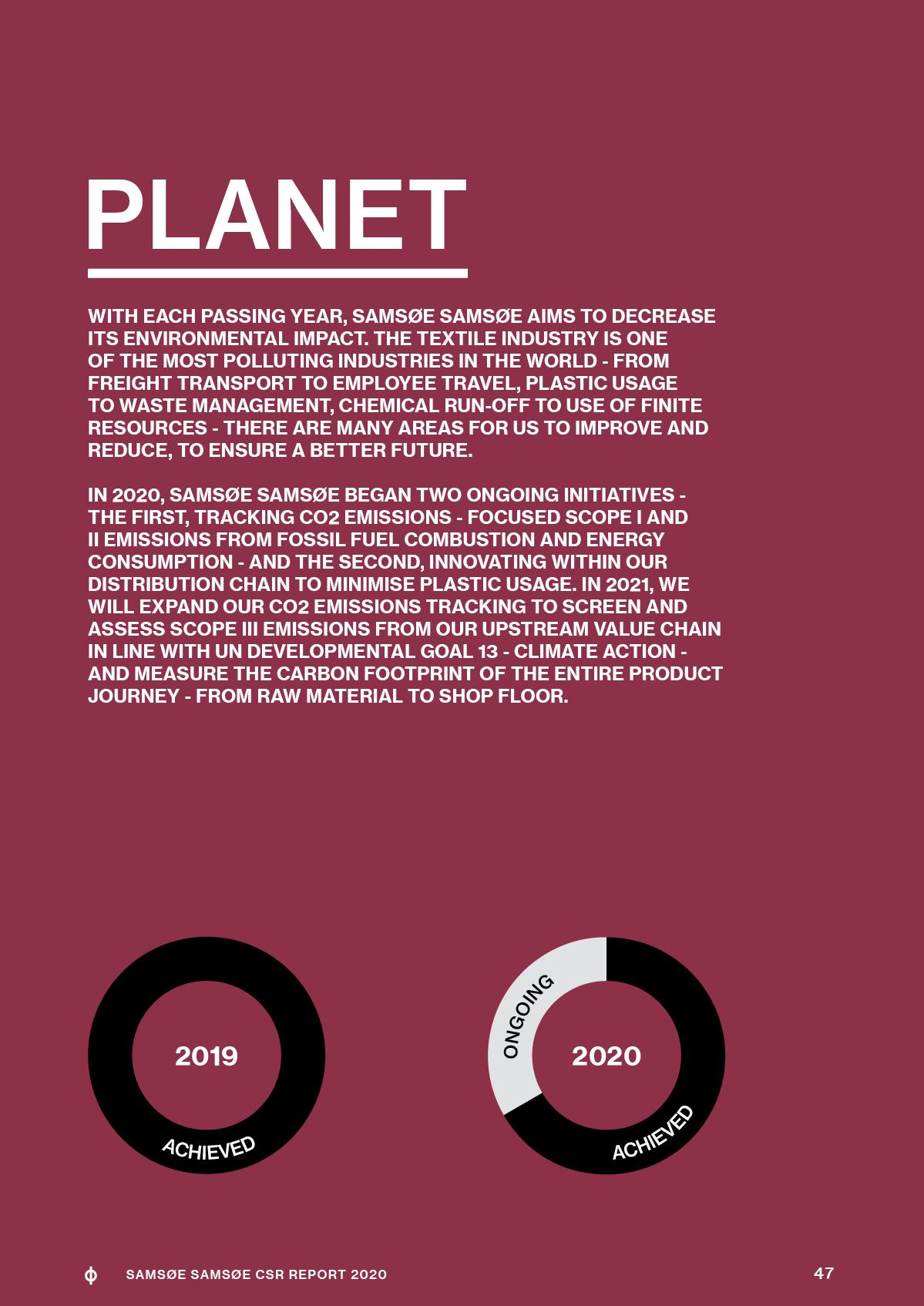CSR Report 2020